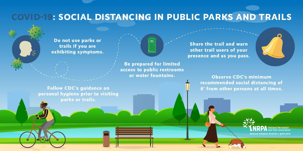 covid19-urban-parks-distancing tips